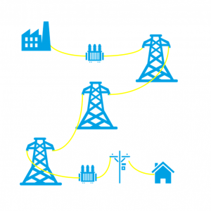 grid modernization